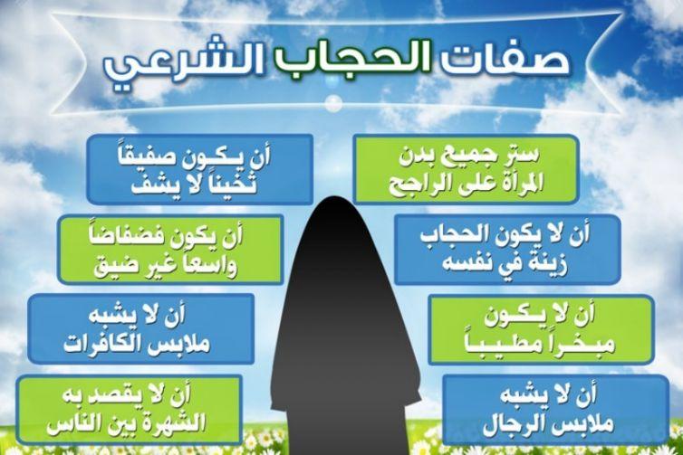 لوحة صفات الحجاب الشرعي