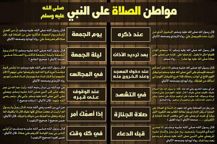 لوحة مواطن الصلاة على النبي صلى الله عليه وسلم
